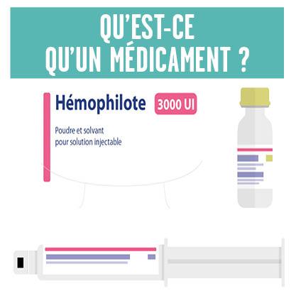 L association fran aise des h mophiles - Office national d indemnisation des accidents medicaux ...